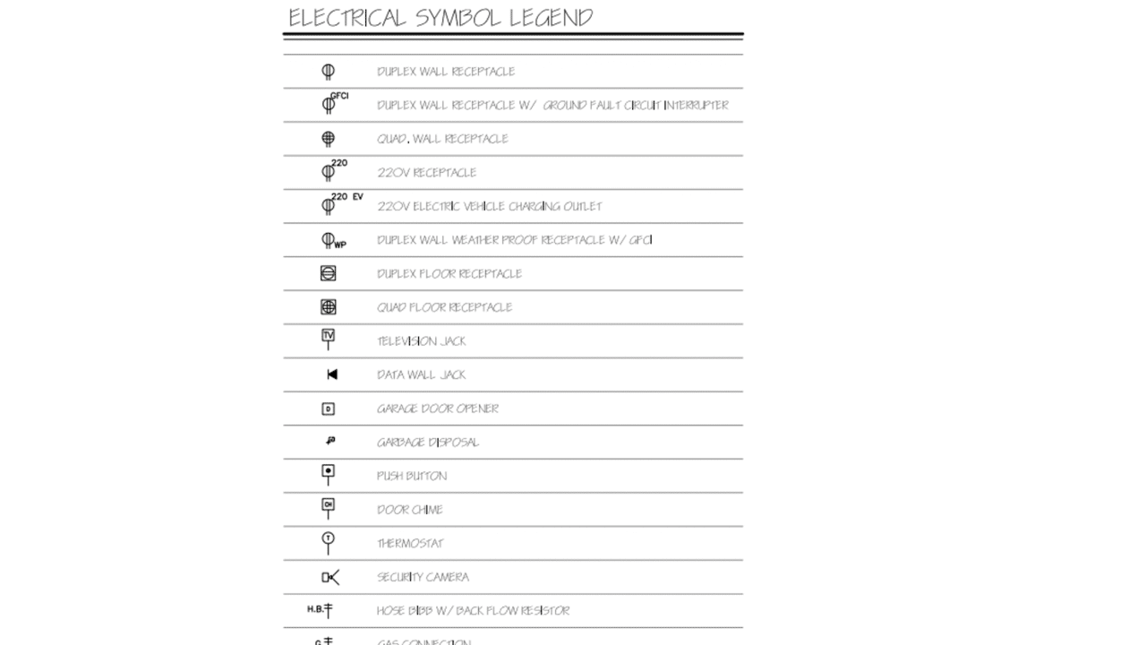 Common Electrical Symbols All Builders Must Know 2020 Mt Copeland