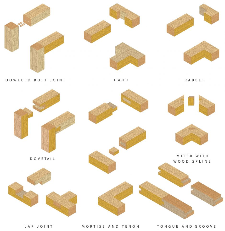 Image of twelve different types of wood joint examples.